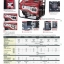 """เครื่องกำเนิดไฟฟ้าเครื่องยนต์เบนซิน """"DAISHIN-JAPAN""""ขนาด 4.8 KVA #SEB6000Ha (Gasoline Generator 4.8 KVA) thumbnail 3"""