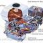 """เครื่องยนต์เบนซินอเนกประสงค์ """"HONDA""""#GX270T2 QTN ขนาด 9 HP (Gasoline Engine for Multi purpose """"Honda"""" #GX270T2 QTN 9 HP) thumbnail 2"""